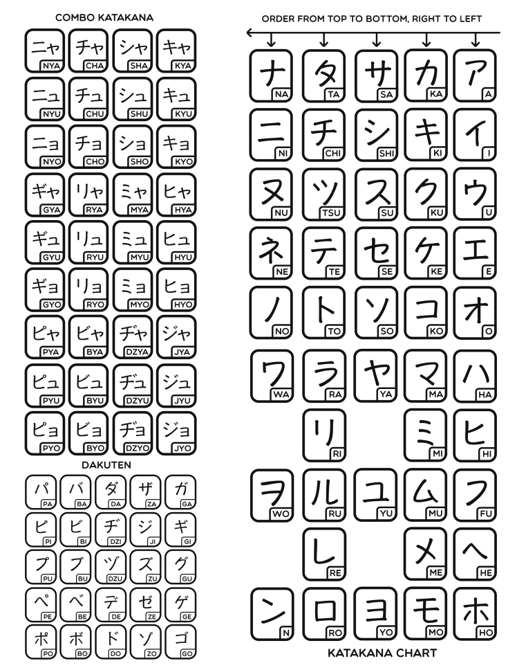 tofugu-katakana-chart-download